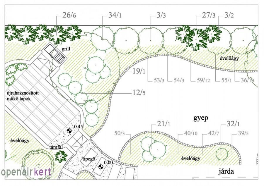 Növénykiültetési terv részlete, 8. kerület, Tisztviselőtelep